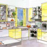 Планирование ремонта на кухне без ошибок — основные этапы