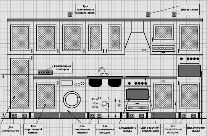 или эскиз будущей кухни,