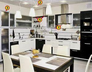 освещение кухни по точкам