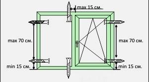 установка деревянного окна отверстия для анкеров на схеме