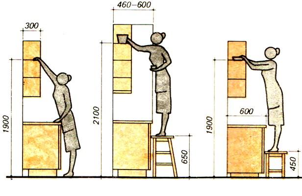 вешать кухонные шкафы