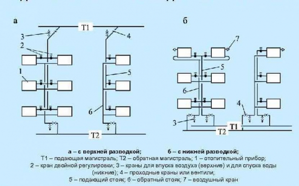 Аксонометрия отопления и вентиляции коттеджа